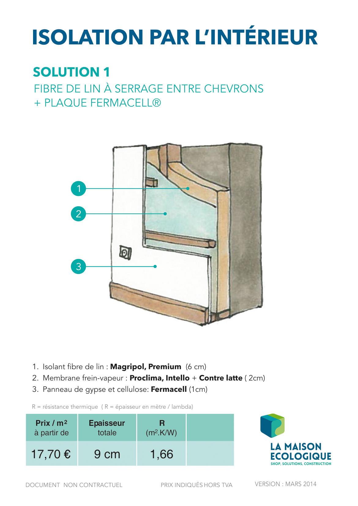 isolation bois et peintures naturelles la maison ecologique. Black Bedroom Furniture Sets. Home Design Ideas